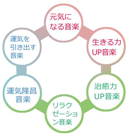 140531_ongaku_1